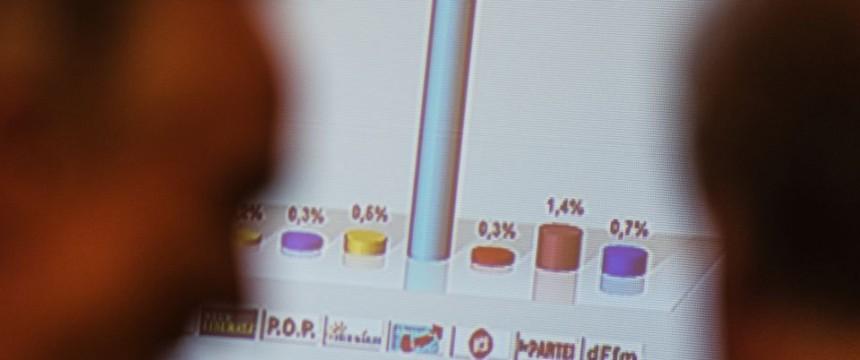 Die AfD ist der große Gewinner der hessischen Kommunalwahl Foto: picture alliance/dpa
