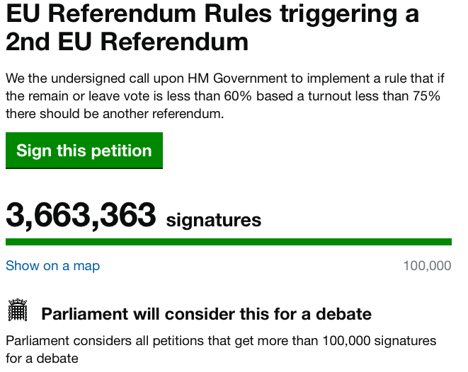 Stand der Petition